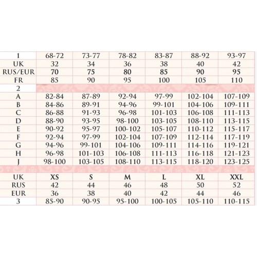 Vaateid ja suurusi Koik andmed peenise suuruse kohta
