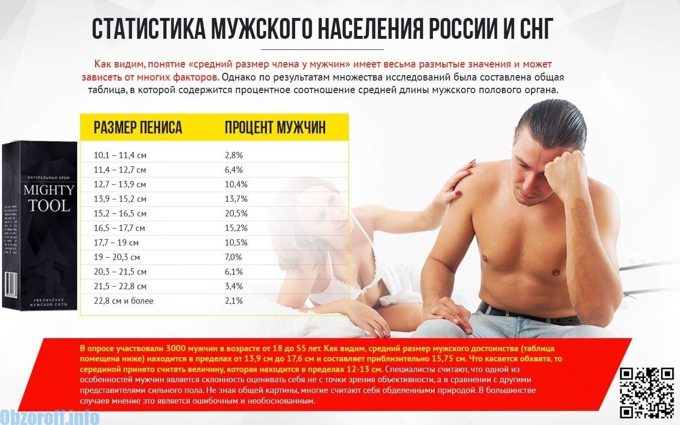 XXL peenise liikme suurendamiseks Mis ravimid suurendavad liikme suurusi