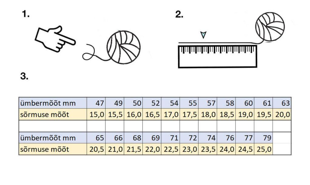 Mis on suurus liige norm 17 aastat Ma suurendasin liiget 2 cm