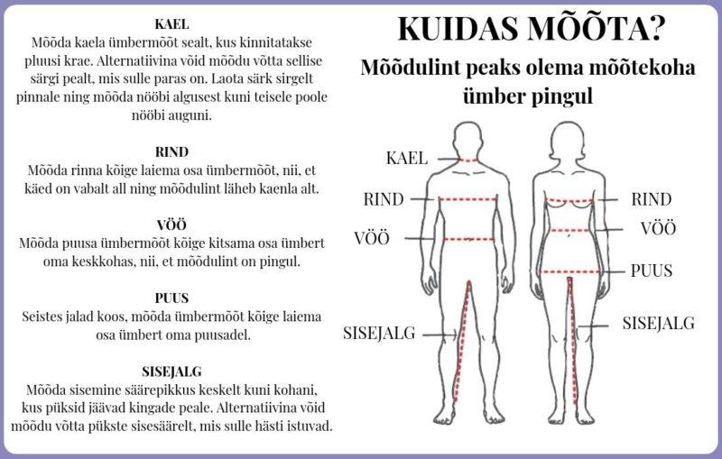 43 jalgade suurust Mitu cm liige Mis on peenise suurus 17 aasta jooksul