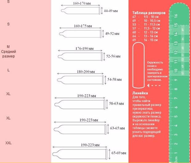 Kondoomi suurused Kui liige 15 cm