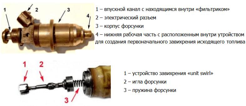 Kuidas suurendada liige 5 cm ilma operatsioonideta Mis funktsioon saab maarata suuruse liikme